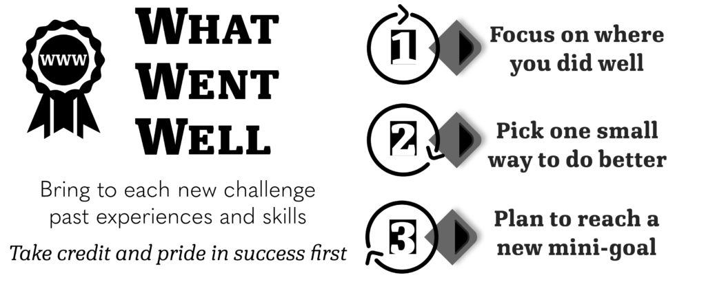What went well process helps teens focus on the positive as a first step to problem solving.